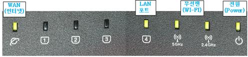 공유기 램프별 기능 설명